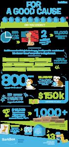 good-cause-infographic